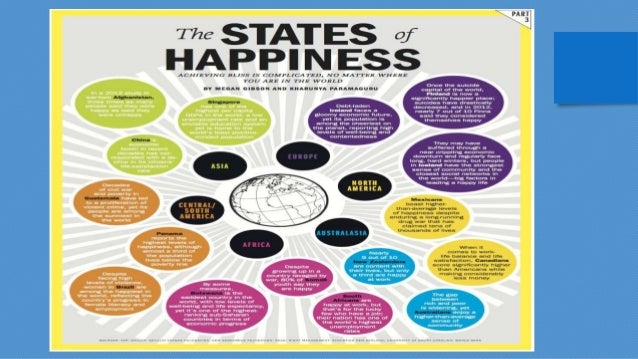 Pursuit Of Happiness - A Talk