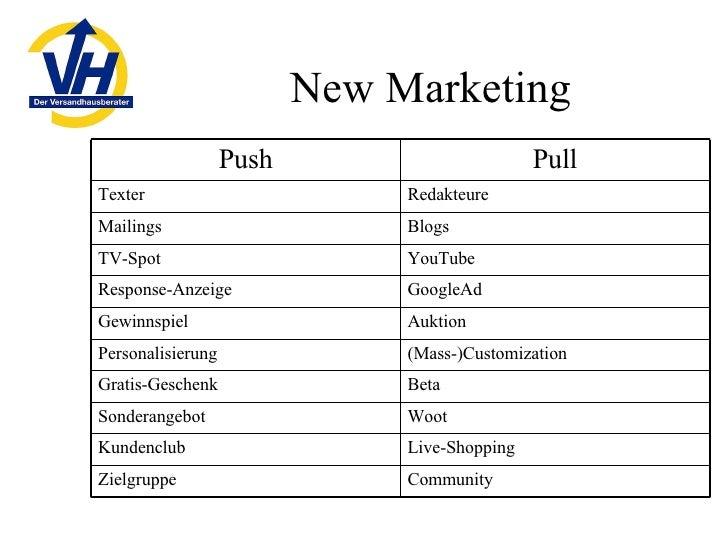 New Marketing Woot Sonderangebot Beta Gratis-Geschenk (Mass-)Customization Personalisierung Live-Shopping Kundenclub Aukti...