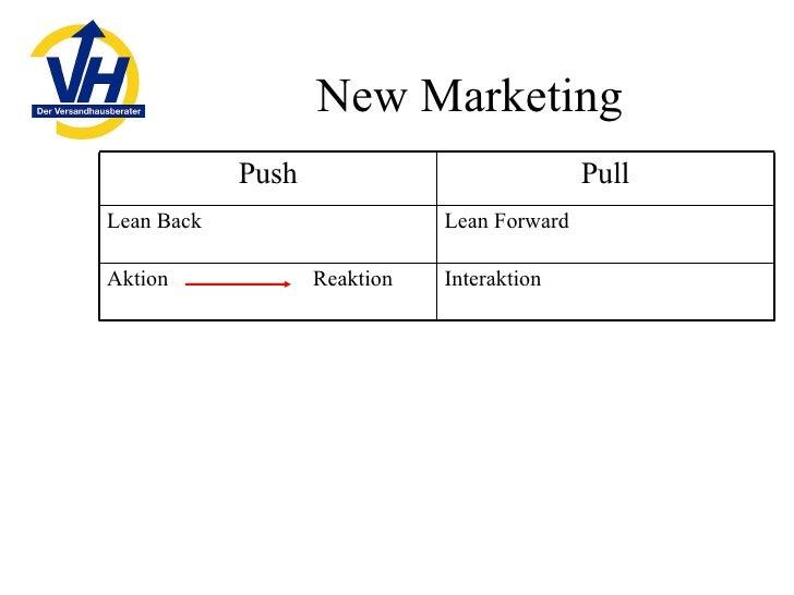 New Marketing Lean Forward Lean Back Pull Push Interaktion Aktion  Reaktion