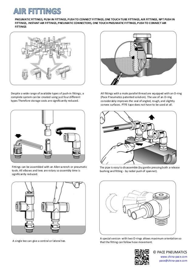 Push in fittings, pneumatic fittings, air fittings