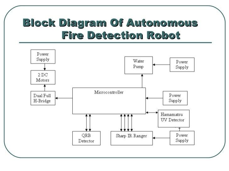 Autonomous fire detection robot 3 block diagram ccuart Gallery