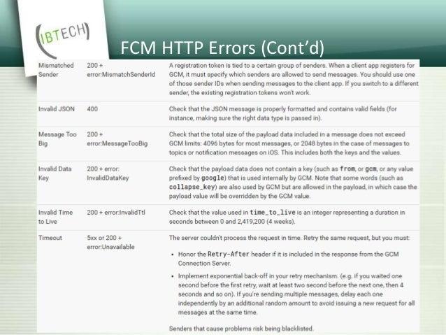 FCM HTTP Errors (Cont'd)