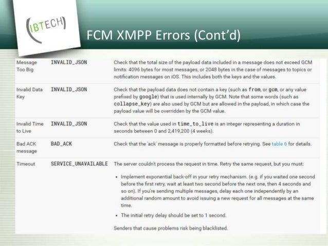 FCM XMPP Errors (Cont'd)