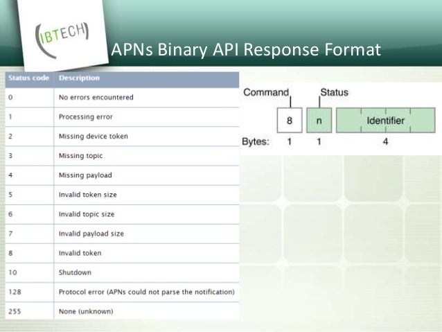 APNs HTTP/2 API • @api.push.apple.com:443 • supports up to 4KB payload