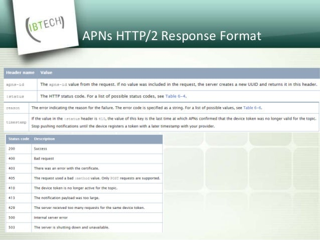 APNs HTTP/2 Error Reasons