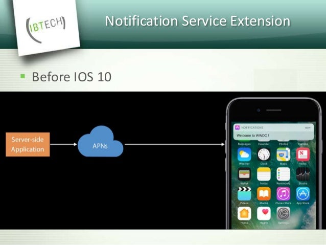Notification Service Extension  Service extension lets you customize the content of a remote notification before it is de...