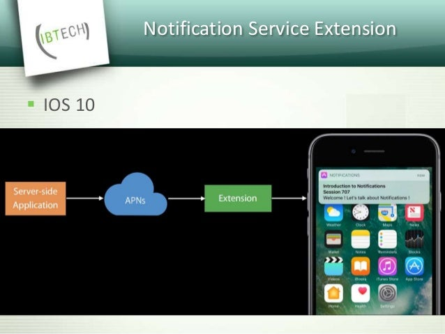 Notification Service Extension  At 4KB in size, a remote notification's payload is too small to deliver a media attachmen...