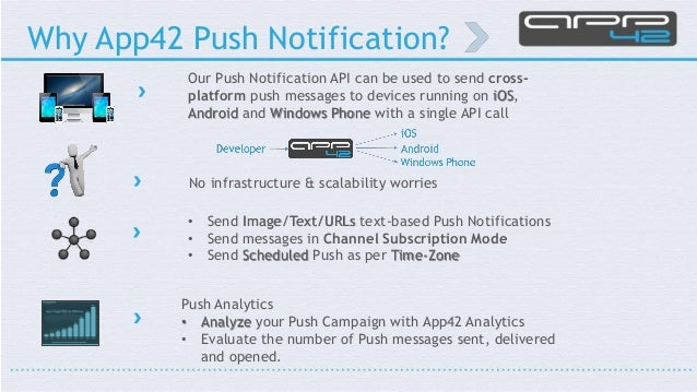 How to integrate Push Notification with Unity in Android