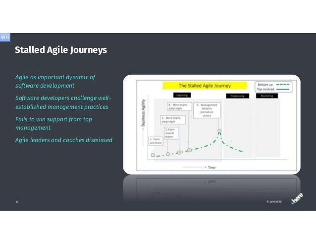 Stalled Agile Journeys © 2019 HERE14 Agile as important dynamic of software development Software developers challenge well...