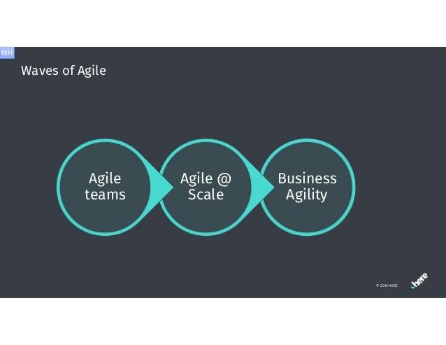 Waves of Agile Business Agility Agile @ Scale Agile teams WH © 2019 HERE