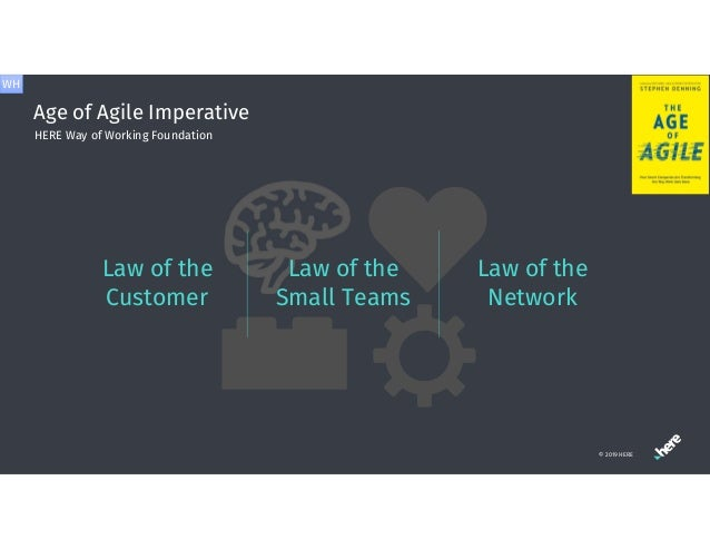Age of Agile Imperative HERE Way of Working Foundation Law of the Customer Law of the Small Teams Law of the Network WH © ...