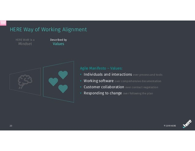 HERE Way of Working Alignment © 2019 HERE23 HERE WoW is a Mindset Described by Values Agile Manifesto – Values: • Individu...