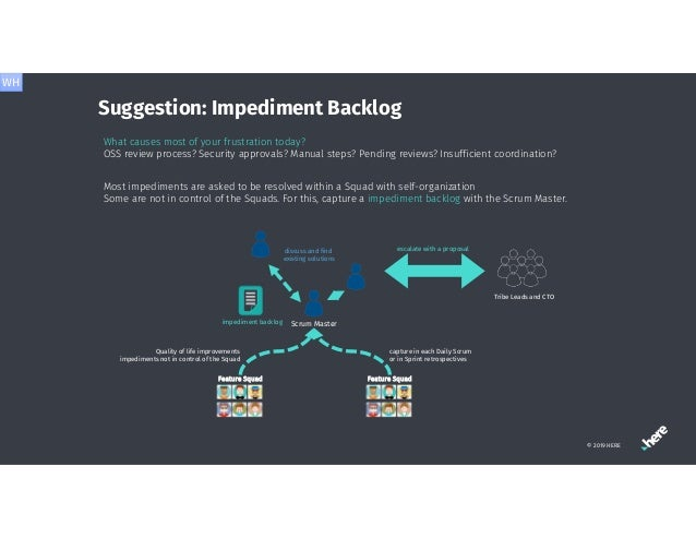 Suggestion: Impediment Backlog What causes most of your frustration today? OSS review process? Security approvals? Manual ...