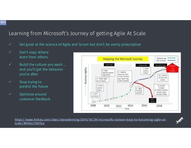 Learning from Microsoft's Journey of getting Agile At Scale https://www.forbes.com/sites/stevedenning/2015/10/29/microsoft...