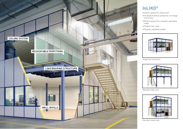 InLIKO® • Interior system for inhall units® • Installation without production or storage restrictions • Optimal space for ...