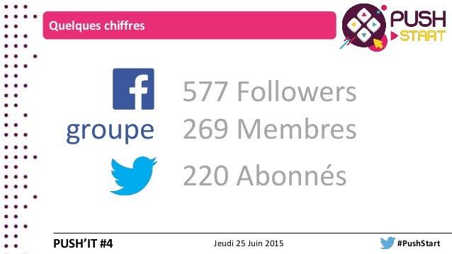 577 Followers 269 Membres Quelques chiffres PUSH'IT #4 Jeudi 25 Juin 2015 #PushStart 220 Abonnés groupe