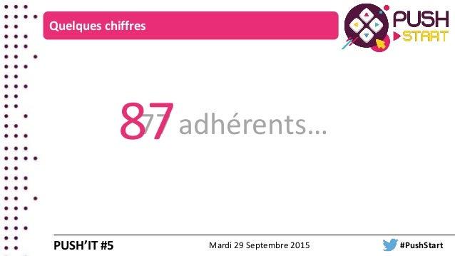 77 adhérents… Quelques chiffres 87 PUSH'IT #5 Mardi 29 Septembre 2015 #PushStart
