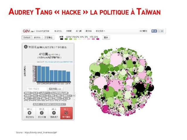 Audrey Tang « hacke » la politique à Taïwan Source : https://storify.com/s_fredriksson/pdf