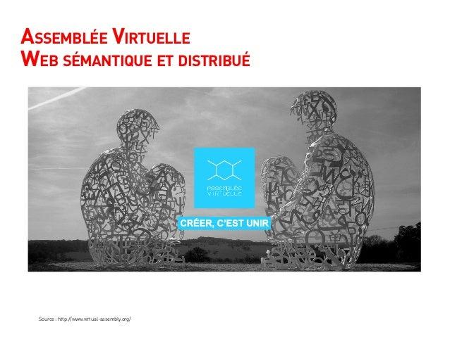 Assemblée Virtuelle Web sémantique et distribué Source : http://www.virtual-assembly.org/