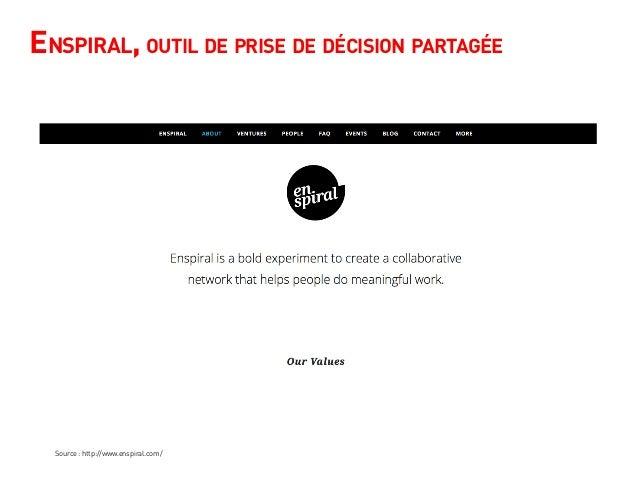 Enspiral, outil de prise de décision partagée Source : http://www.enspiral.com/
