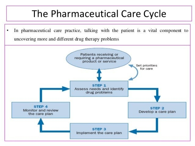 Putative role of pharmacist in reporting adr and