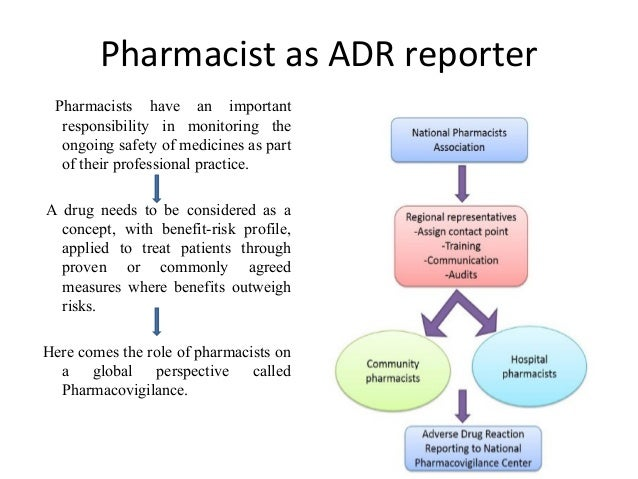 the role of a pharmacist Us pharm 201540(3):hs8-hs12 abstract: an operating-room (or) pharmacist is a great asset to the perioperative team the establishment of nurse-pharmacist teams in.
