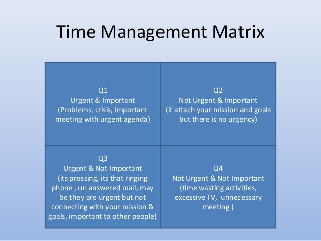 """identify a problem of urgent importance An urgent important matrix is a simple but effective who famously quipped """"i have two kinds of problems: the urgent and the important identify all the."""