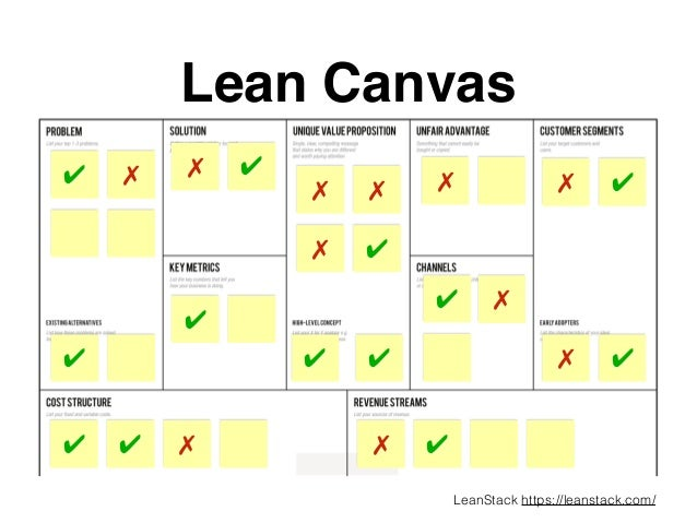 Lean Canvas • Tools • Business modelling a lean canvas • Customer insights - jobs to be done • Mvp • Performance modellin...