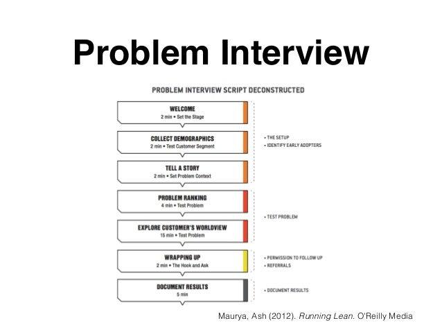 Problem Interview Maurya, Ash (2012). Running Lean. O'Reilly Media
