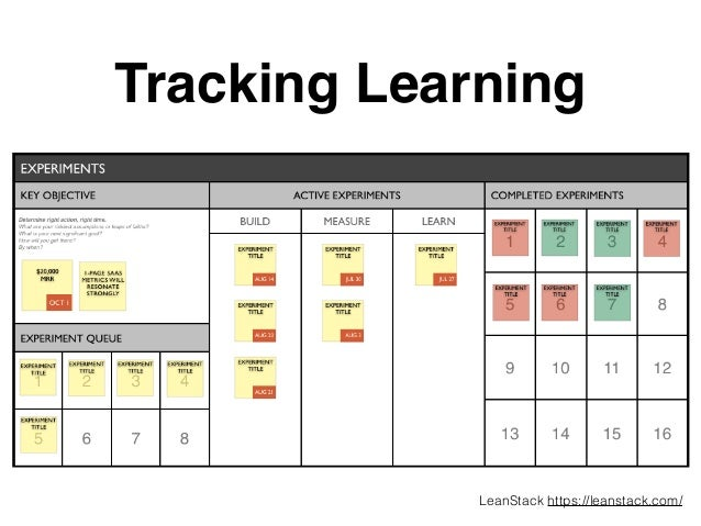 Tracking Learning LeanStack https://leanstack.com/