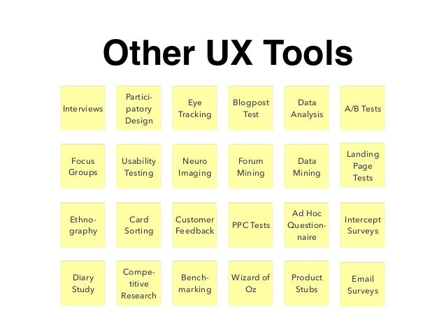 Other UX Tools Usability Testing Ethno- graphy Interviews Partici- patory Design Focus Groups Eye Tracking Compe- titive R...