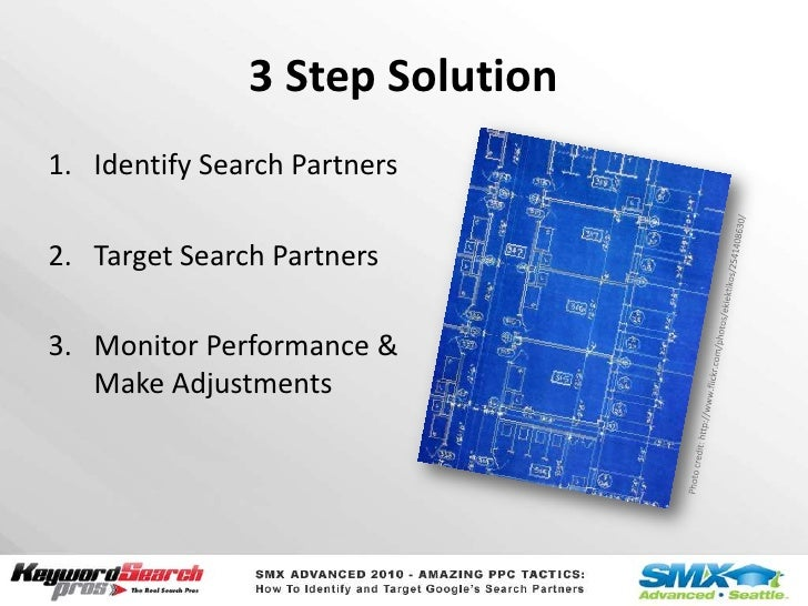 3 Step Solution<br />Identify Search Partners<br />Target Search Partners<br />Monitor Performance & Make Adjustments<br /...