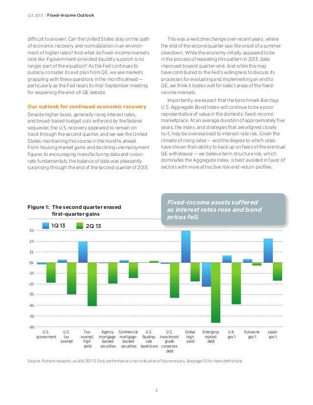 Putnam Fixed Income Outlook q313 Slide 2