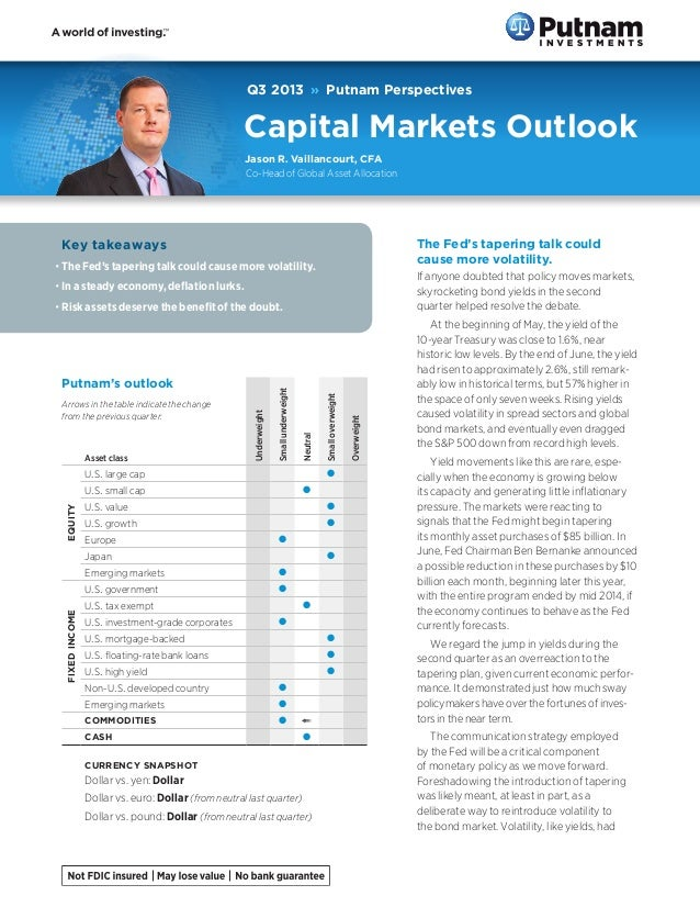 Q3 2013 » Putnam Perspectives Capital Markets Outlook Putnam's outlook Arrows in the table indicate the change from the pr...