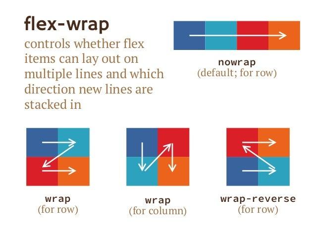 Flex-wrap
