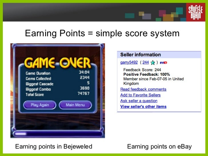 Earning Points = simple score system Earning points in Bejeweled Earning points on eBay