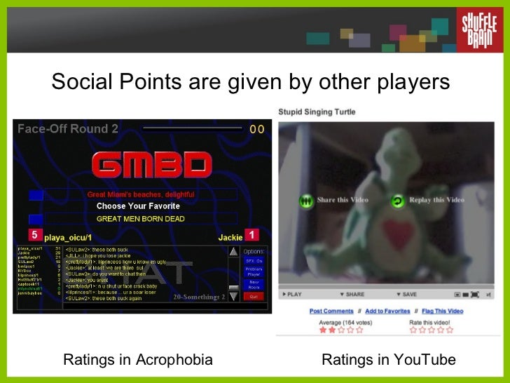 Social Points are given by other players Ratings in Acrophobia Ratings in YouTube