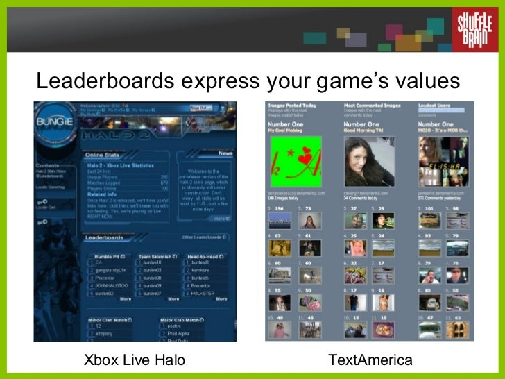 Leaderboards express your game's values Xbox Live Halo TextAmerica