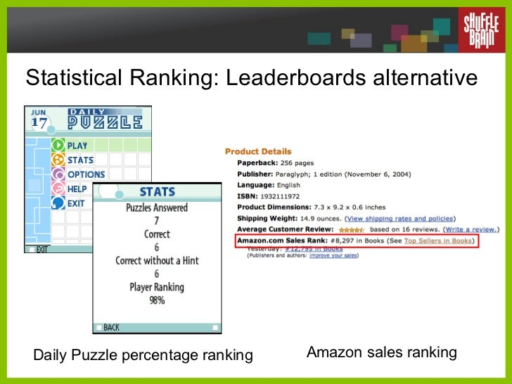 Statistical Ranking: Leaderboards alternative Daily Puzzle percentage ranking Amazon sales ranking