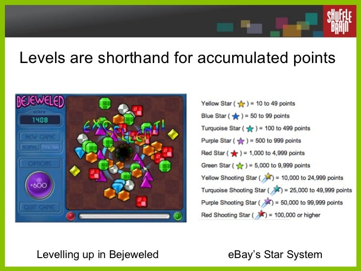 Levels are shorthand for accumulated points Levelling up in Bejeweled eBay's Star System