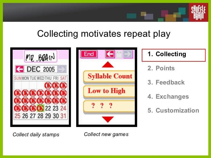 Collecting motivates repeat play <ul><li>Collecting </li></ul><ul><li>Points </li></ul><ul><li>Feedback </li></ul><ul><li>...