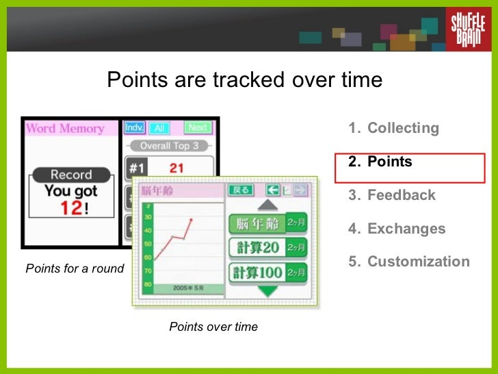 Points are tracked over time <ul><li>Collecting </li></ul><ul><li>Points </li></ul><ul><li>Feedback </li></ul><ul><li>Exch...