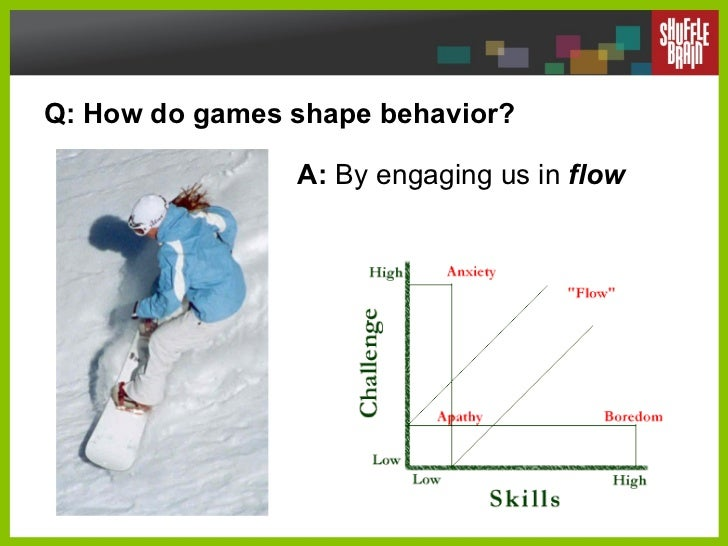 Q: How do games shape behavior? A:  By engaging us in  flow