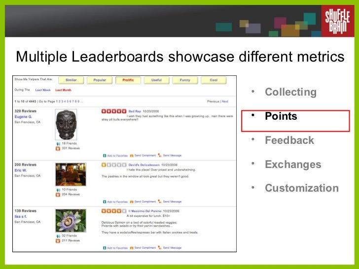 Multiple Leaderboards showcase different metrics <ul><li>Collecting </li></ul><ul><li>Points </li></ul><ul><li>Feedback </...