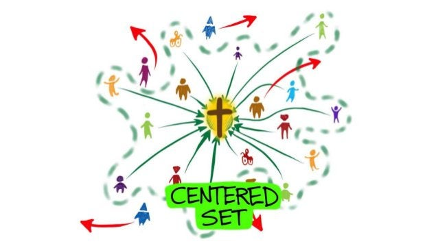 Putting Acts 15 and Galatians 1-2 in Context