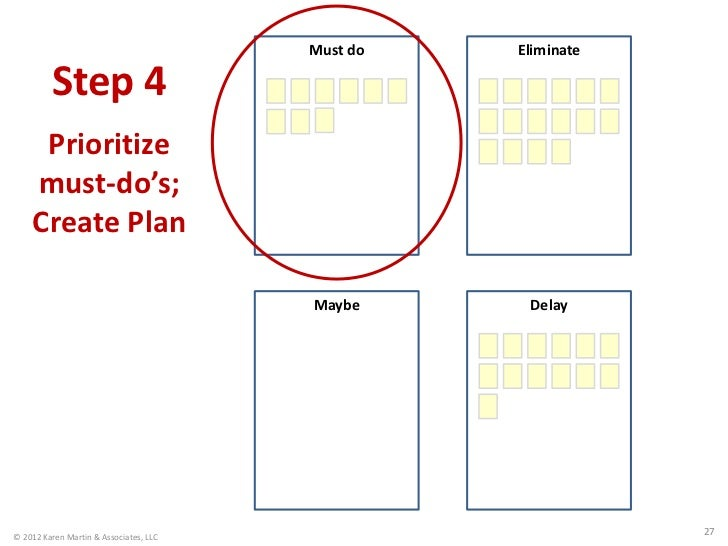 Must do   Eliminate         Step 4     Prioritize    must-do's;    Create Plan                                        Mayb...