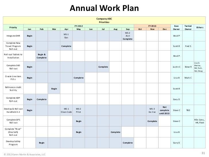 Annual Work Plan                                                                               Company ABC                ...
