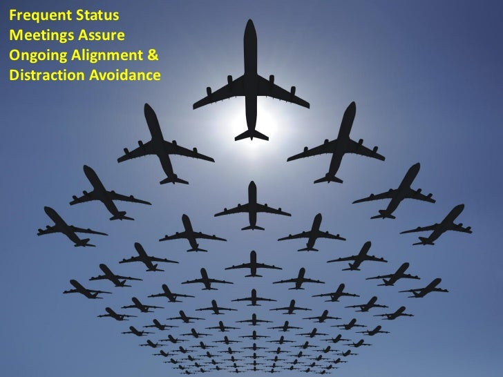 Frequent StatusMeetings AssureOngoing Alignment &Distraction Avoidance                        33