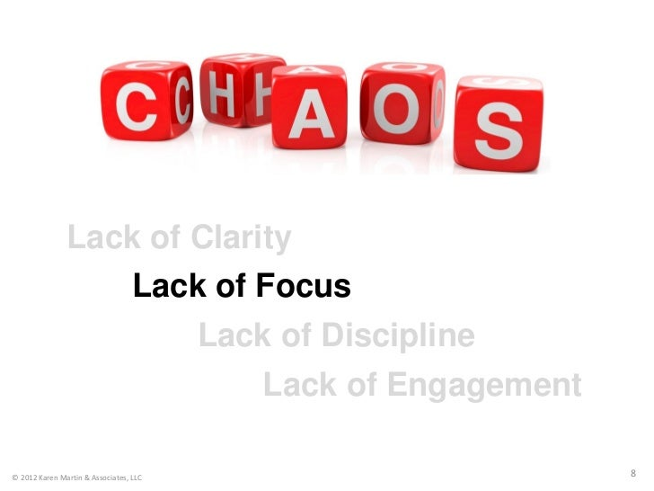 Lack of Clarity                  Lack of Focus                       Lack of Discipline                            Lack of...