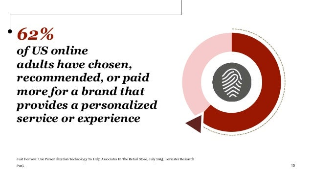 62% of US online adults have chosen, recommended, or paid more for a brand that provides a personalized service or experie...